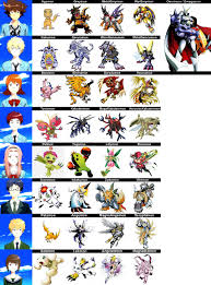 Digimon World Dawn Digivolution Chart All Inclusive Digimon World Dawn Digivolution Chart Digimon