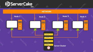 What Is A Server What Is A Server Cluster Servercake India