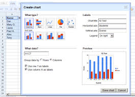 Google Spreadsheets Adds Charts