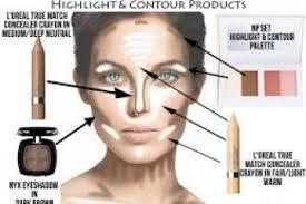 what makeup do i need to contour my face mugeek vidalondon