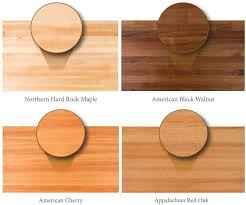 type of wood furniture. Butcher Block Dining Table Wood Types Type Of Furniture