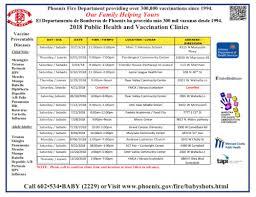Arizona Partnership For Immunization Where To Go For Your