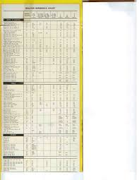 Brauer Bros Mfg Co Holster Reference Chart