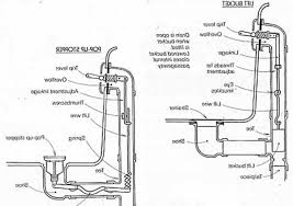 diagram of bathtub drain system tub trap installation p trap pertaining to bathtub drum trap drain
