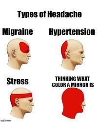 Headache Location Chart Meme Www Bedowntowndaytona Com