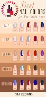 Skin Tone Nail Polish Color Matching Chart Infographic A Visual Guide On The Right Nail Colors For