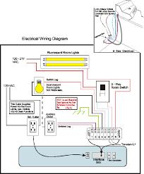 equipment wiring diagrams wiring diagram expert