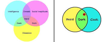 Nerd Geek Dork Venn Diagram The Difference Between Nerds And Geeks Nerd Stew