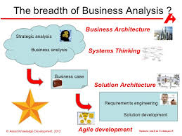 Business Analyst Skills Essentials   B T Training Course
