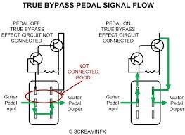 fuzz face wiring diagram fuzz image wiring diagram 3pdt wiring diagram 3pdt wiring diagrams car on fuzz face wiring diagram