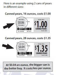 Example Of Unit Price Lesson 1 3 Inquiry Lab Rate Unit Rate Unit Price Notes Mathletes