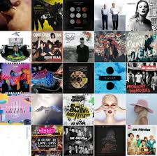 Recommendations For Someone Whos Overall Last Fm Listening