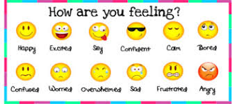 How Are You Feeling Today Printable Chart Emoji Feelings Chart