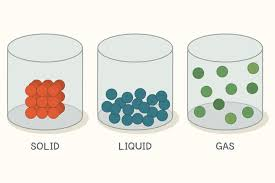 Gas Liquid Solids What Are Examples Of Gases Liquids And Solids Socratic