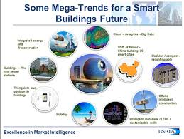 Smart Buildings Point Of No Return For Smart Buildings Bsria Blog Opinions And
