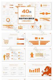40 Pages Orange Vs Villain Information Visualization Ppt