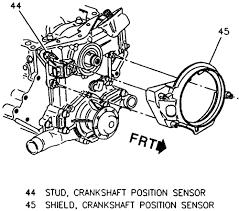 can u give me instructions on how to change the crankshaft sensor on 2010 Camaro V6 Engine Diagram ECM Location 2010 Camaro V6 Engine Diagram #35