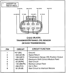 e4od wiring diagram wiring diagrams and schematics location on 2000 jeep cherokee neutral safety switch wiring