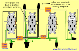 wiring diagrams to add a receptacle outlet do it yourself help com diagram to add a new receptacle