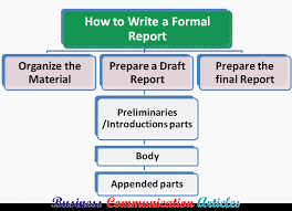 write a report how to write a formal report effectively