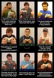 Chaotic Neutral Chart Test What Are You Chaotic Good Chaotic Evil Neutral Tell Us