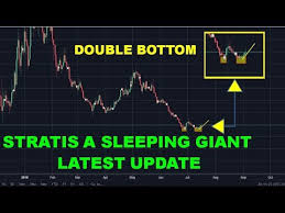 Stratis Coin Latest Price Update Live Chart More Profit In Less Time