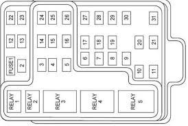 1998 ford fuse box 1998 wiring diagrams online
