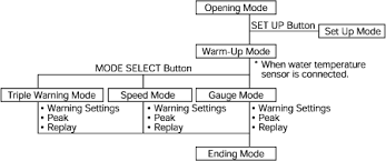defi advance zd wiring diagram defi image wiring defi meter wiring diagram defi image wiring diagram on defi advance zd wiring diagram
