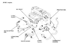 Full size of motor wiring engine partment hose diagram coolant 2001 honda cr v routing diagrams