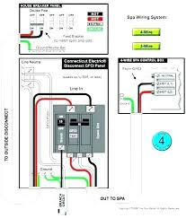 Electrical Box Size Chart Sub Panel Wiring Size Diagram Show Wire Chart Sizes
