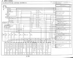 mazda rx 8 fuse box diagram mazda auto wiring diagram schematic 2005 mazda rx 8 fuse box diagram jodebal com on mazda rx 8 fuse box diagram