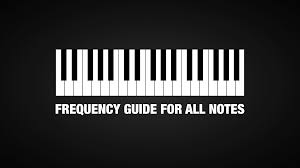 Instrument Frequency Chart Note Frequency Chart Complete Guide Professional Composers