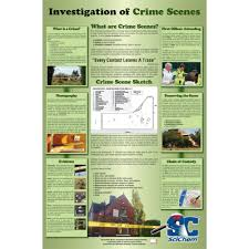Forensic Science Book of The Month in addition Letter Blend Worksheets Teaching Resources   Teachers Pay Teachers as well  together with Pls 5 Teaching Resources   Teachers Pay Teachers together with Forensic Science Book of The Month moreover Appendix A  Biographical Information of  mittee and Staff besides 20 best Chemistry Graphic Organizers images on Pinterest also 29 best Medical Books images on Pinterest   Medicine  Book and as well Blends Word Search Teaching Resources   Teachers Pay Teachers together with Appendix A  Biographical Information of  mittee and Staff besides . on gl forensic science worksheets
