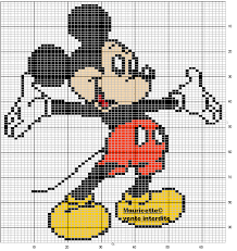 Perler Bead Pattern Maker Awesome Mickey Mouse Perler Bead Pattern Perler Beads Pinterest Bead
