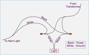 low voltage landscape lighting wiring diagram inside low voltage Lighting Low Voltage Home Wiring at Low Voltage Landscape Lighting Wiring Diagram