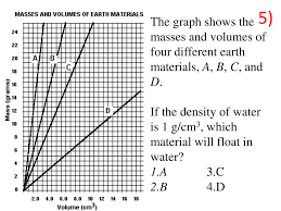 Density Chart Of Materials In G Cm3 Ppt A Pebble Has A Mass Of 35 Grams And A Volume Of 14