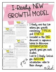 Growth Tables I Ready New Growth Model Goal Setting Tables By Every Lesson