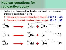 11 nuclear equations for radioactive decay