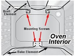 ge electric stove wiring diagram wiring diagram vine frigidaire oven wiring diagram home diagrams