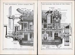 similiar model a engine schematic poster keywords ford model a engine how it works vintage charts 1927 flickr photo