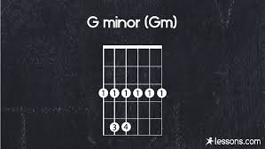 G Minor Guitar Chord Chart G Minor Guitar Chord The 7 Easy Ways To Play Gm W Charts