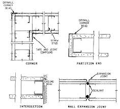 wall studs size steel wall framing sizes frameswalls org