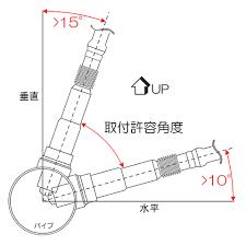 yoshimura bazzaz z afm self map kit bz zafm bazzaz z afm 4 9 self map kit