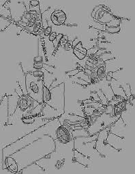 engine wiring diagram ther cat c7 acert best secret wiring cat c15 oil flow diagram schematic wiring diagrams rh 45 koch foerderbandtrommeln de
