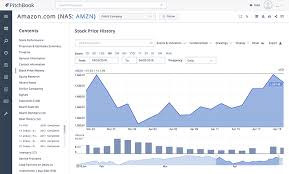 Introducing Intraday Market Data And Interactive Stock