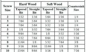 Hole Drill Bit Sizes Dflaw Co