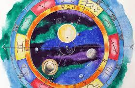 Pisces Natal Chart Gift Set Custom Astrology Gift Natal
