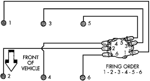 chrysler distributor wiring diagram 1999 chrysler sebring ignition coil wiring electrical problem your firing order is below 1999 chrysler sebring