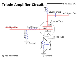 reading schematics guitar signal shown in pink enters the tube on the left at ac signal in the guitar signal flows through the grid stopper resistor to the tube s grid