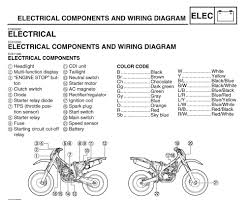 tusk enduro light kit help page 3 wr 400 426 450 thumpertalk wiringdiagram1 jpg